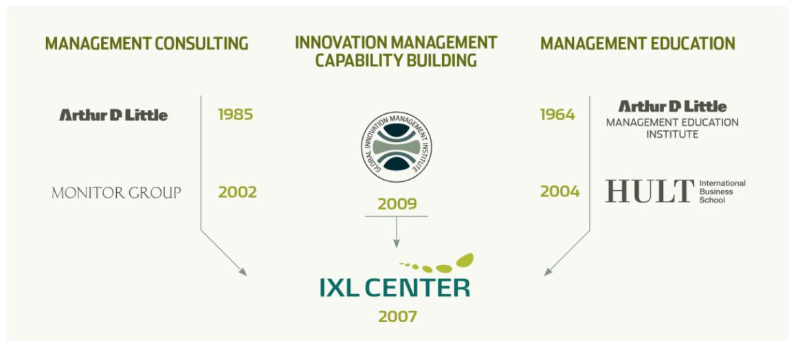 Ixl center